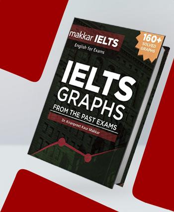 Makkar IELTS Books